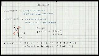 Ejercicio Campo Electrico - Electromagnetismo - Mi Profesor de Física - Video 059