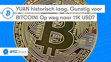 BITCOIN nieuws vandaag: YUAN BIZAR LAAG, gunstig voor BTC! Populariteit ETH opties op recordhoogte.