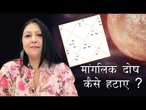 कुंडली के बारह भावों/घरो से संबंधित फल और उनके प्रभाव- Part 3 (Hindi) !! from YouTube · Duration:  22 minutes 28 seconds