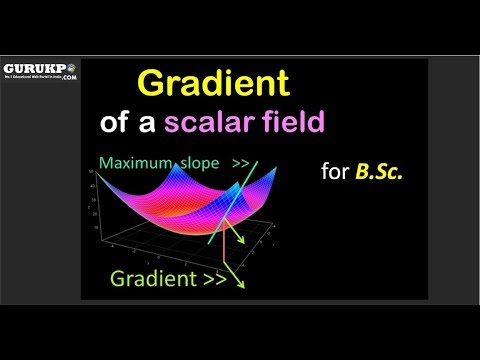 Gradient of Scalar field(B.Sc)