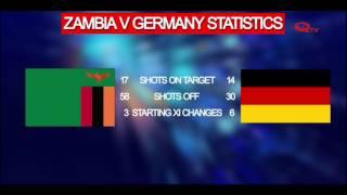 Forecast Zambia V Germany on QTV Zambia's soccerchat-matchpack
