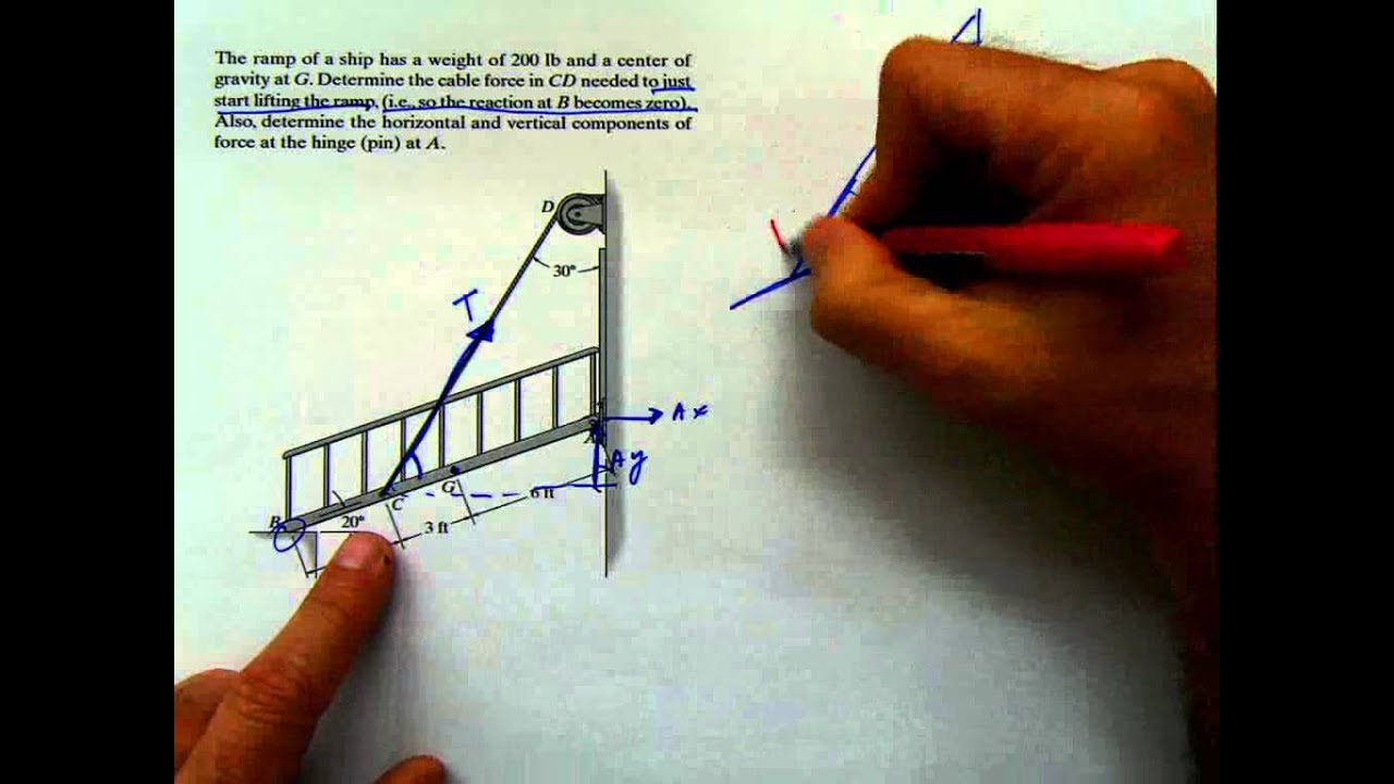 Statics lecture 08 free body diagram youtube wire data chapter 5 2 free body diagrams youtube rh youtube com ccuart Images
