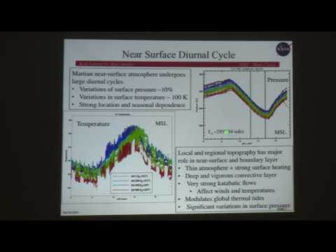 Overview of the Surface and Atmosphere of Mars: Challenges and Opportunities