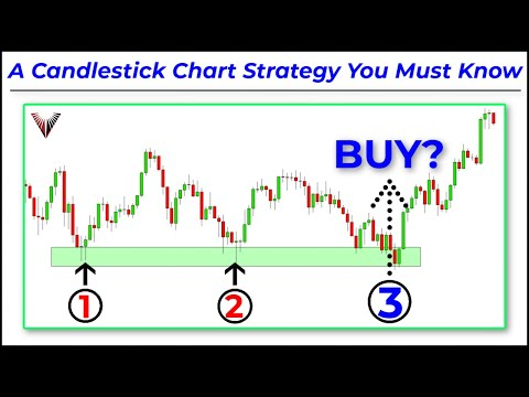All You Need To Get The BEST Forex Trades (Currency Trading Secrets)