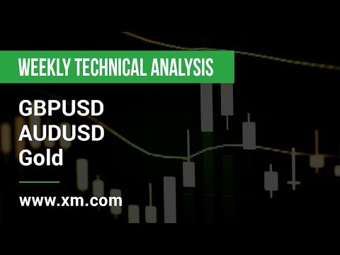 Weekly Technical Analysis: 28/01/2019 - GBPUSD, AUDUSD, Gold