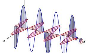 Elektromagnetisk bølge