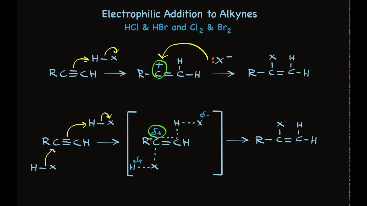Electrophilic Addition Of Hcl Hbr Br2 And Cl2 To Alkynes