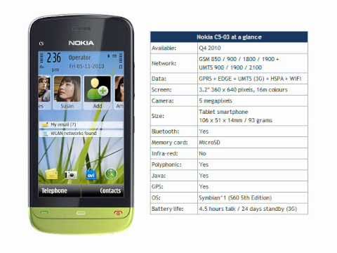 nokia c5 03 reviews specs price compare rh theinformr co uk manual nokia c5-03 español nokia c5-03 service manual & schematic download