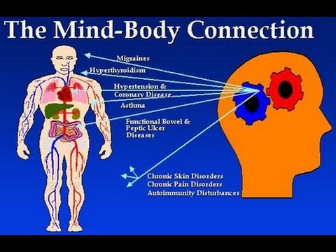 The Mind and Body Connection
