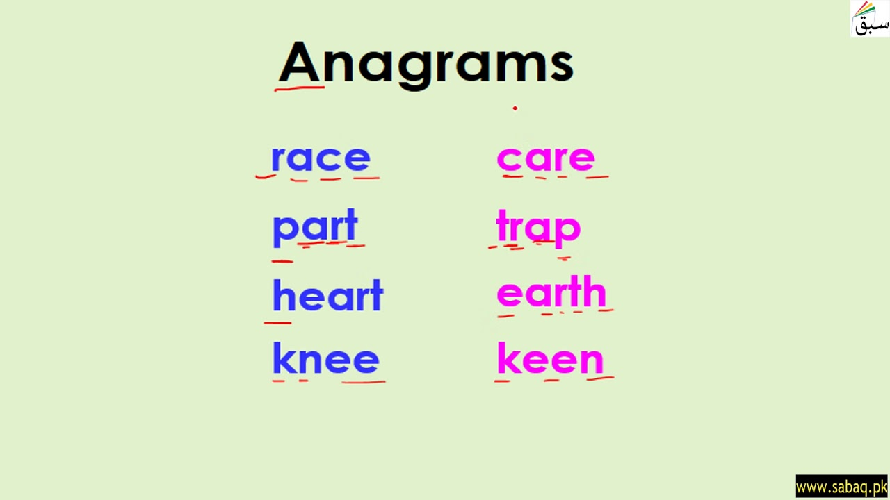 hight resolution of Anagrams