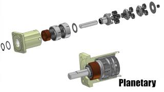 AMETEK Precision Motion Control - Gearboxes used in Small DC Motors