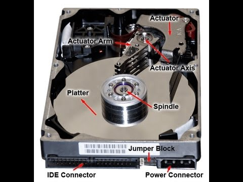The Internal Workings Of A Hard Drive