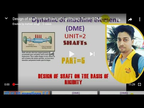 Design of shaft on the basis of rigidity,part-5,unit=2,DME