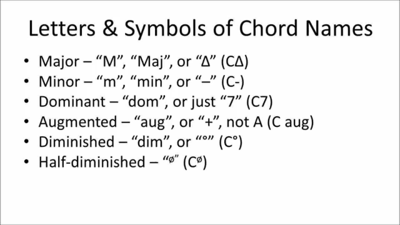 Guitar Chords 101 Video 7 Chord Naming Nicknames Symbols