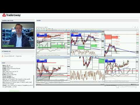 Forex Trading Strategy Webinar Video For Today: (LIVE Friday December 29th, 2017 )