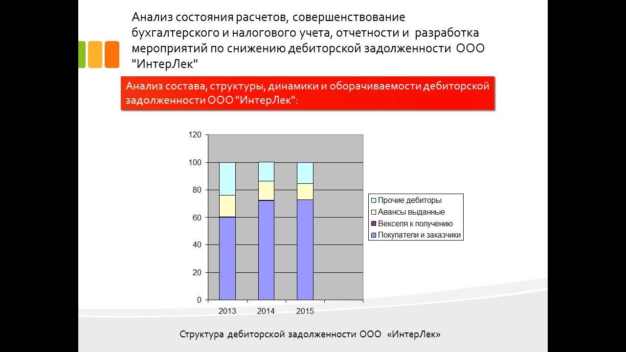 Дипломная презентация по дебиторской задолженности организации  Дипломная презентация по дебиторской задолженности организации
