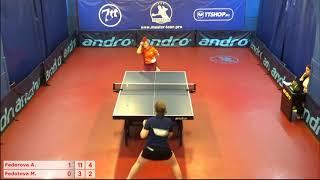 Настольный теннис матч 20112018 7 Федорова Арина Федотова Милена за 5-6 место