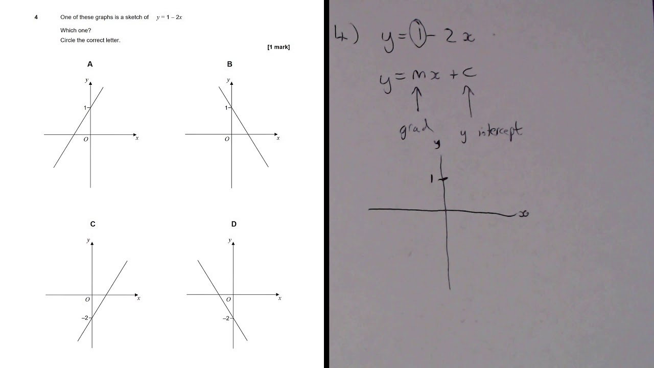 aqa maths linear b specification paper
