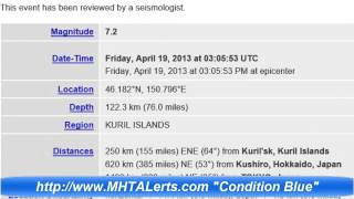 Earthquake Alert Major Earthquake 7.2 Earthquake Kuril Islands