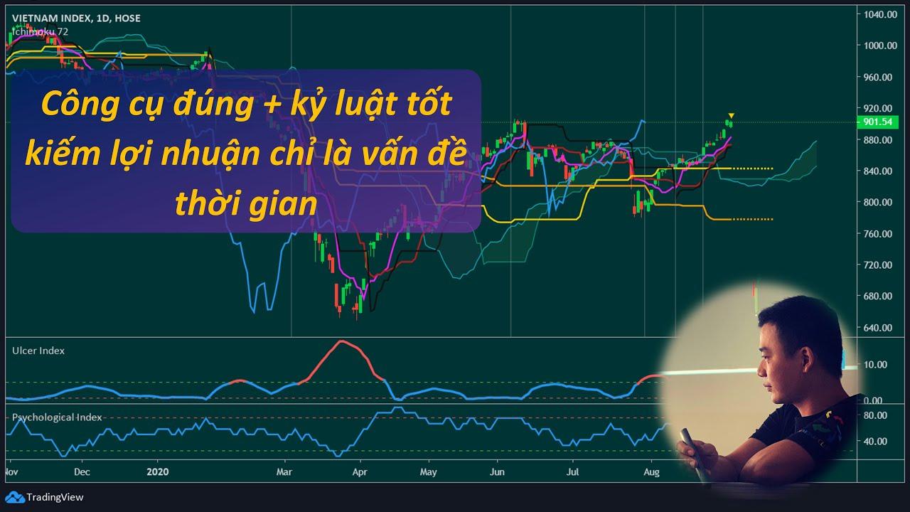 Hướng dẫn sử dụng Tradingview và lưu mẫu Ichimoku Trịnh Phát   Đỗ Tuấn