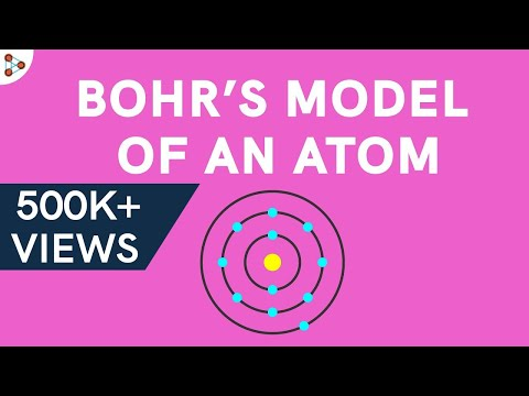 Bohr's Model of an atom - CBSE 9
