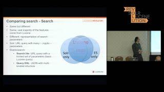 Solr vs. Elasticsearch, Case by Case