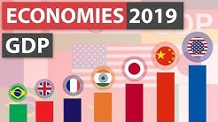 Top 20 Economies 2019 (Nominal GDP)