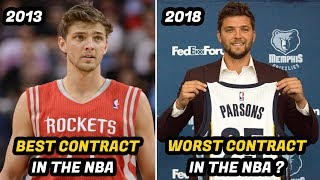 What Happened to Chandler Parsons' NBA Career?