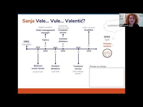 WOMEN IN TECH: Sanja Veletanlić (Virtualni asistenti)