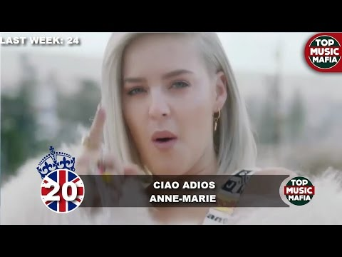 Top 40 Songs of The Week - March 25, 2017 (UK BBC CHART)