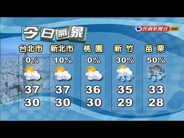 2019/8/11 全台天氣炎熱 高溫32-35度-民視新聞
