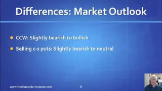 Comparing Covered Call Writing and Selling Cash-Secured Puts