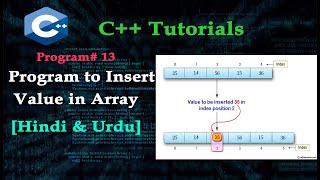 Data Structures|C++ Program#13 Inserting element at Specific Position in Array[Hindi&Urdu]