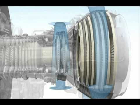 GEnx Overview | GEnx Engine Family | Commercial Jet Engines | GE Aviation