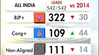 Lok Sabha Election Results 2019: Narendra Modi Wins Second Term Easily, All Leads In