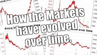 Peter Webb, Bet Angel - How the Markets have evolved?