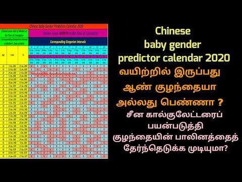 Chinese calendar 2020 gender