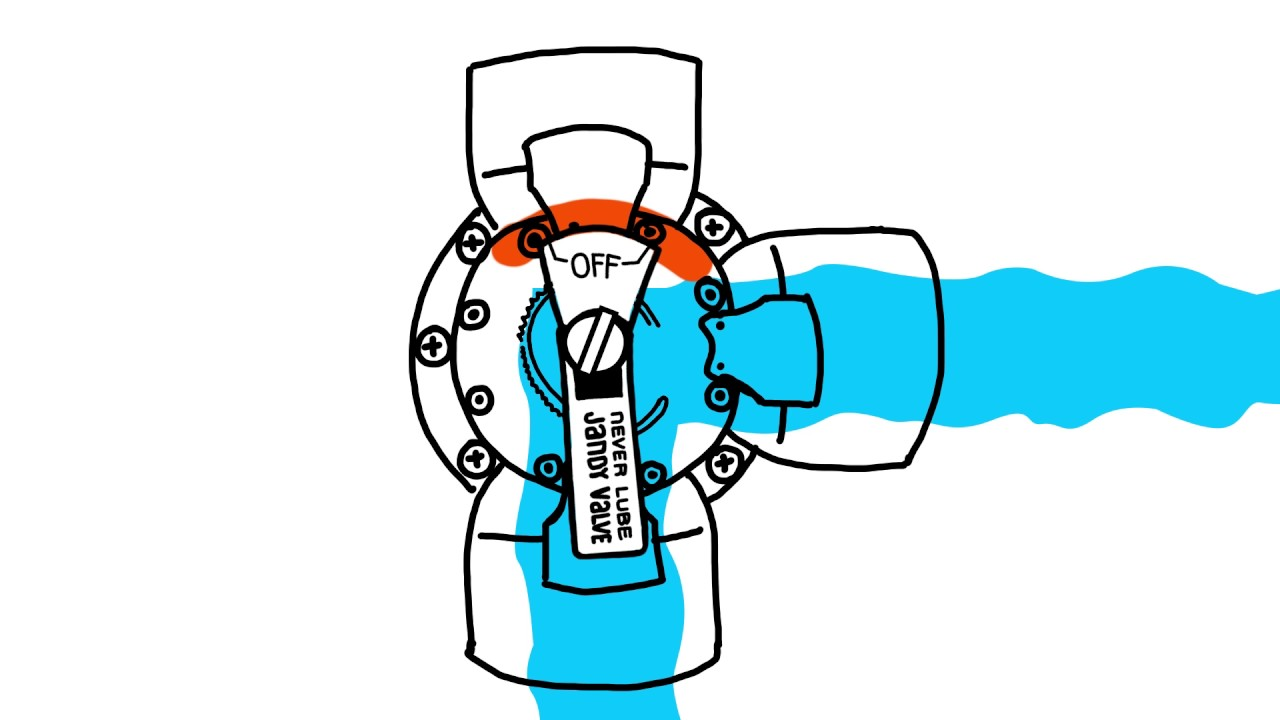How A Jandy 3-way Valve Works