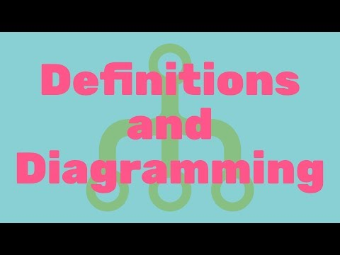 Ways to Define Terms and Basic Argument Diagramming for Analysis