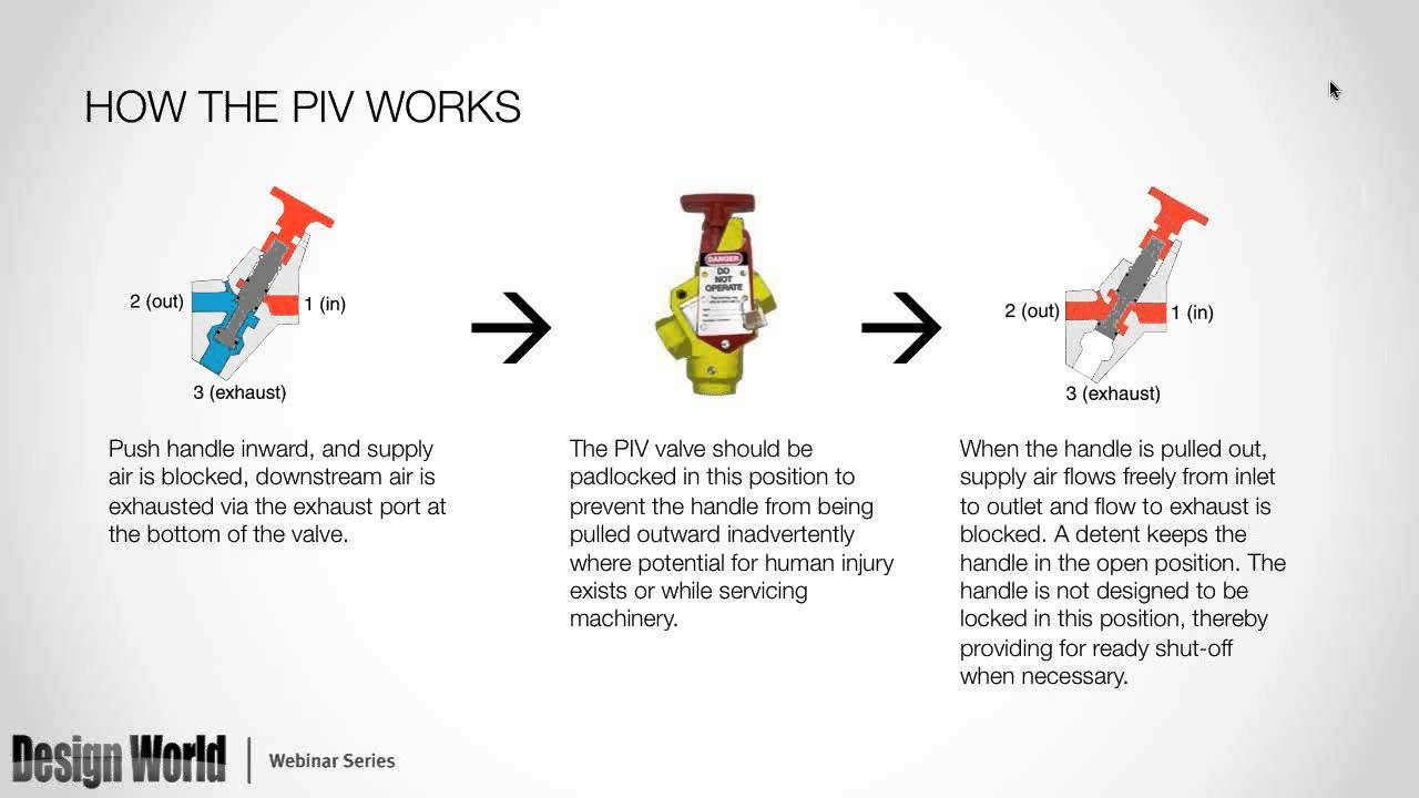 the role of lockout tagout in pneumatic safety webinar  [ 1280 x 720 Pixel ]