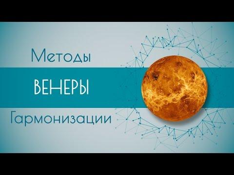 Лилит - Черная Луна в гороскопе