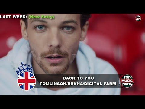 Top 40 Songs of The Week - August 05, 2017 (UK BBC CHART)