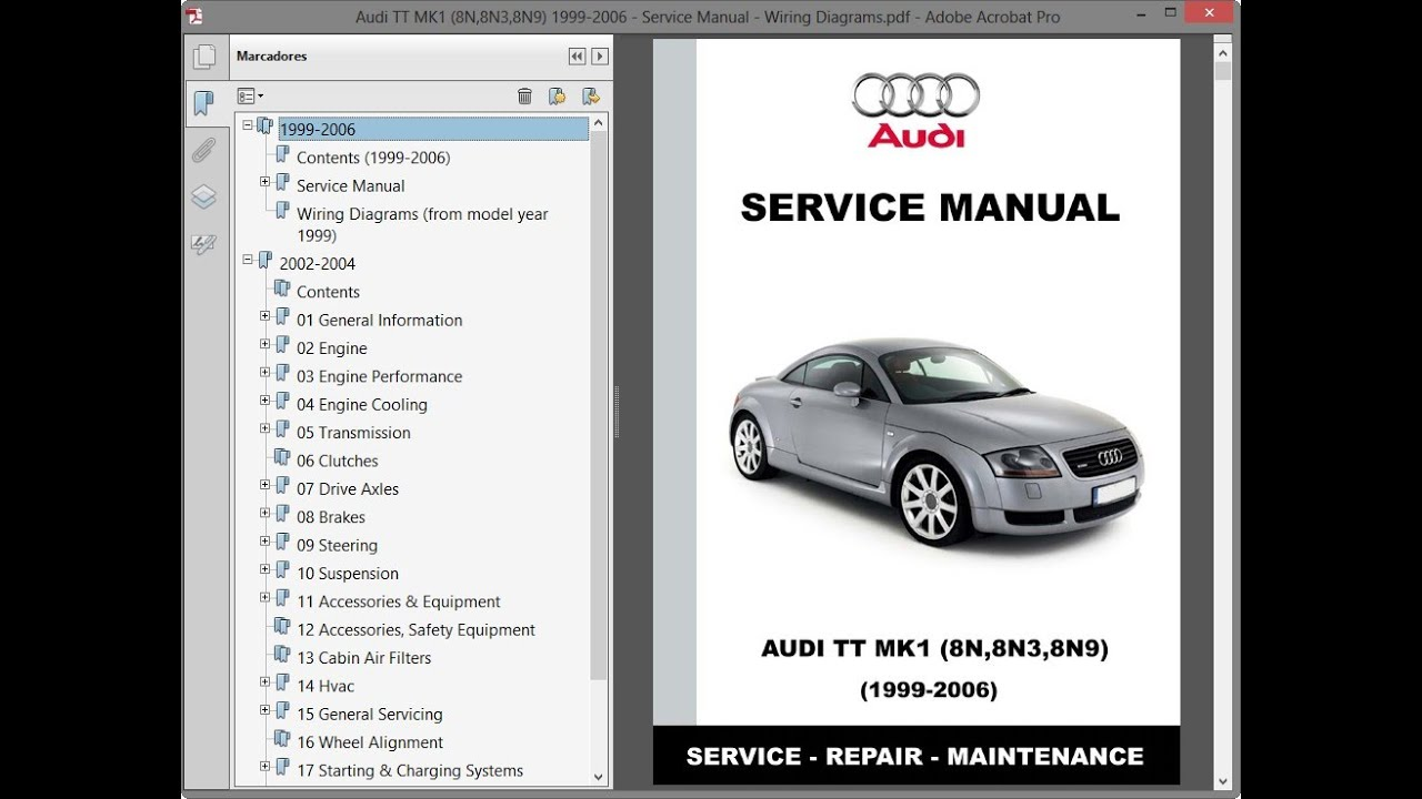 Audi TT MK1 (8N,8N3,8N9) 1999-2006 - Service Manual / Repair Manual - Wiring  Diagrams - YouTube | Audi Tt Wiring Diagram Pdf |  | YouTube