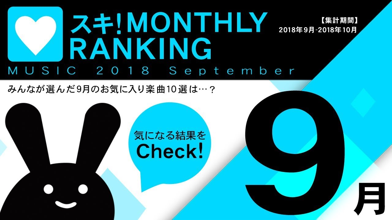 bemani fan site music 2018 september スキ monthly ranking youtube