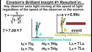 Physics - Relativity: Understanding Space, Time & Relativity(5 of 55) Einstein's Brilliant Insight 1