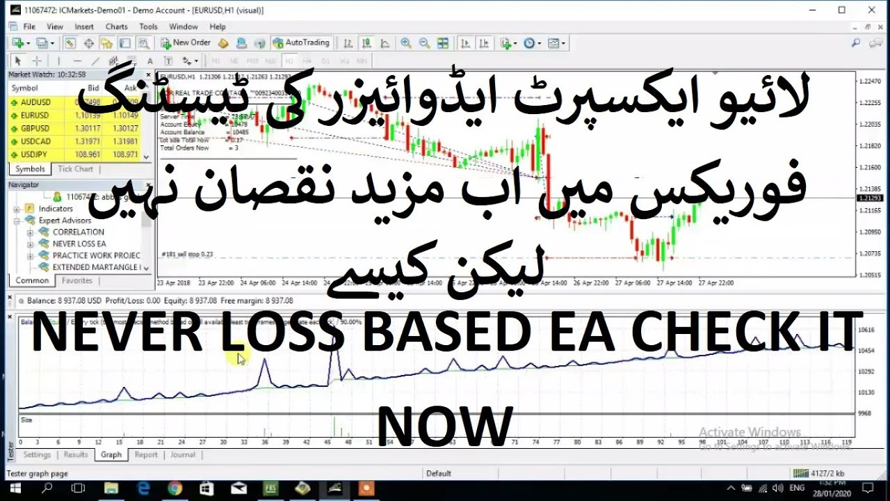 Never Loss Ea Live Testing Results لائیو ایکسپرٹ ایڈوائیزر کی