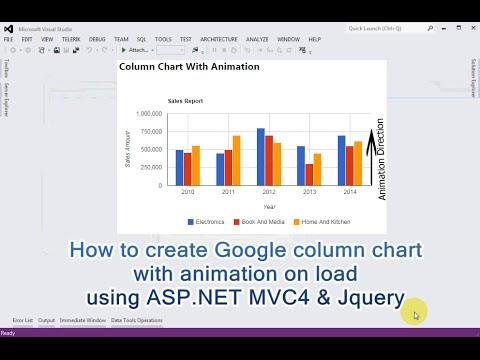 How to create Google column chart with animation on load using ASP.NET MVC4 & Jquery