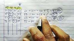 Satta 8 Jun    4 Jodi Satta trick    Satta trick    gali leak Jodi / Faridabad trick   disawar trick