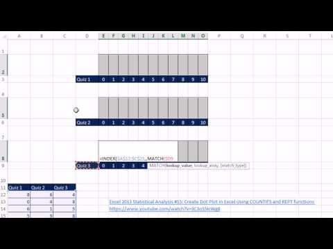 Excel Magic Trick 1172: Multiple Dot Plots With Single Formula, INDEX, COUNTIFS & REPT - YouTube