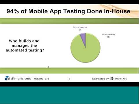 Real Devices or Emulators - What to Use and When for Automated Mobile App Testing